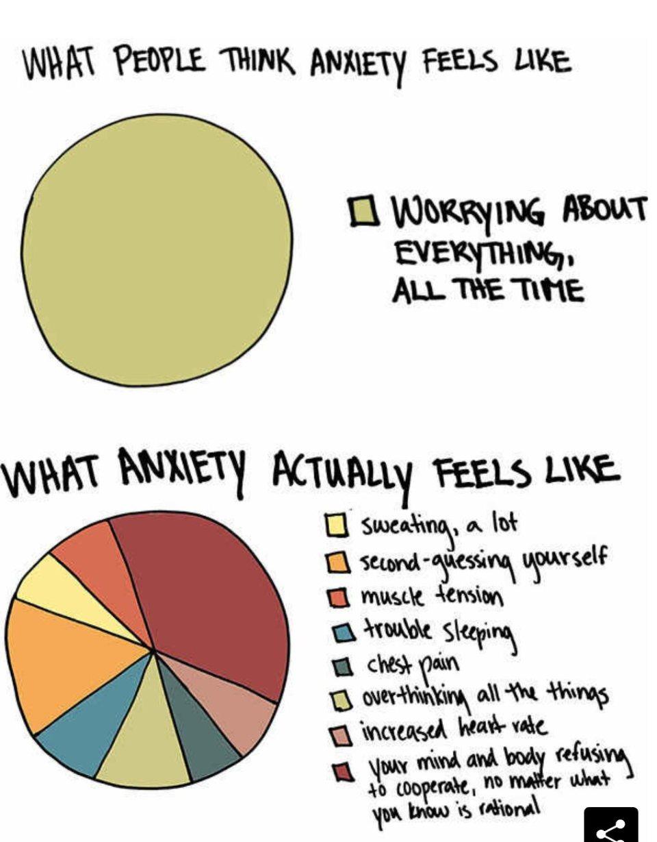 anxiety 3