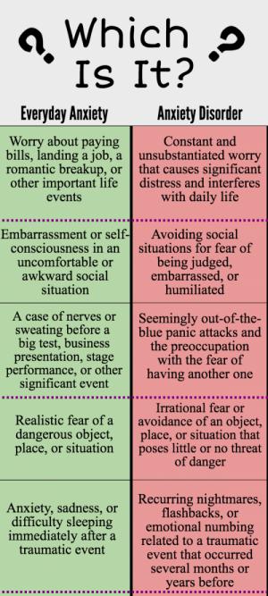 anxiety 6